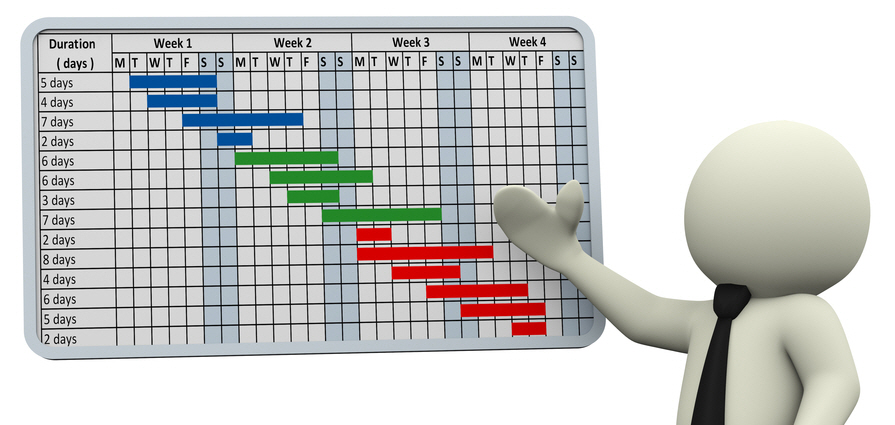 Stock photo of 3D Cartoon image pointing to a Gantt Chart